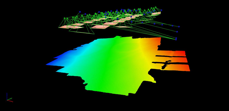 Aerhyve - Elevation Model
