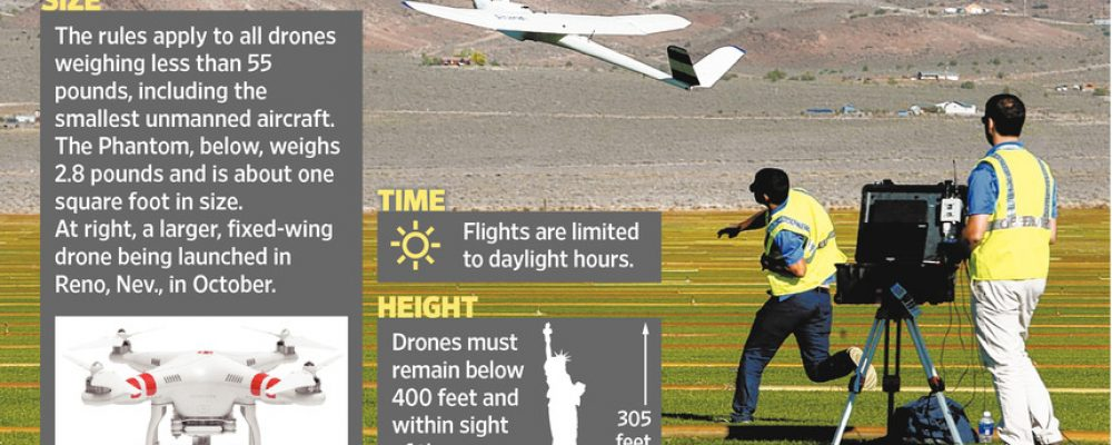 FAA taking aim at Commercial Drone Market